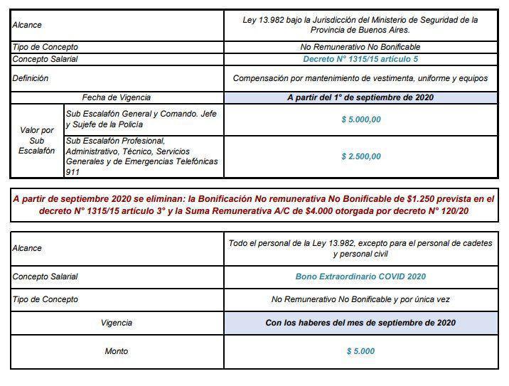 sueldo.policas-2